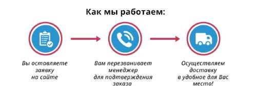 резервная копия телефона самсунг на компьютер